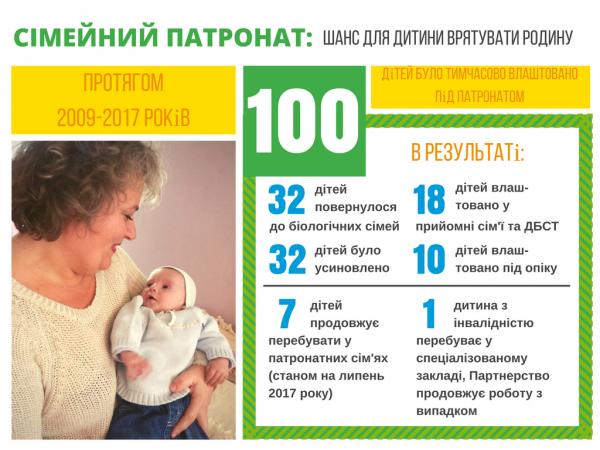 Впровадження патронату над дитиною: підводимо підсумки першого півріччя 2017 року